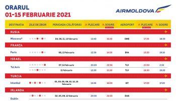 Citește mai mult:Air Moldova anunta orarul zborurilor pentru Februarie 2021