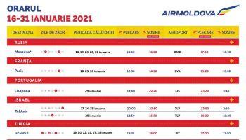 Citește mai mult:Air Moldova anunta orarul zborurilor pentru Ianuarie 2021
